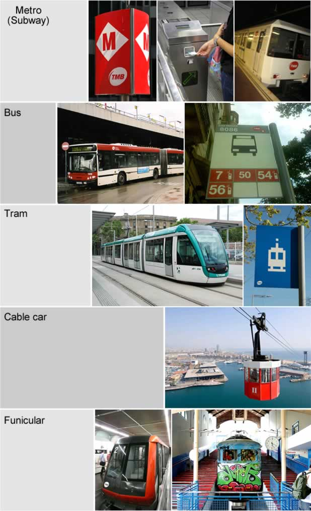 Barcelona transport types