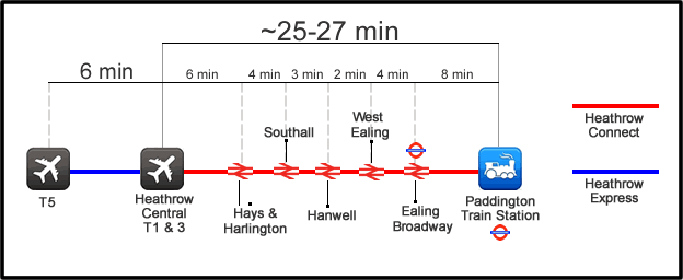 Heathrow Connect explained Heathrow London transfer Travel blog